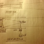 refracting and reflecting telescope sketches